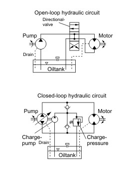 Hydraulic Circuits on center diff lock wiring
